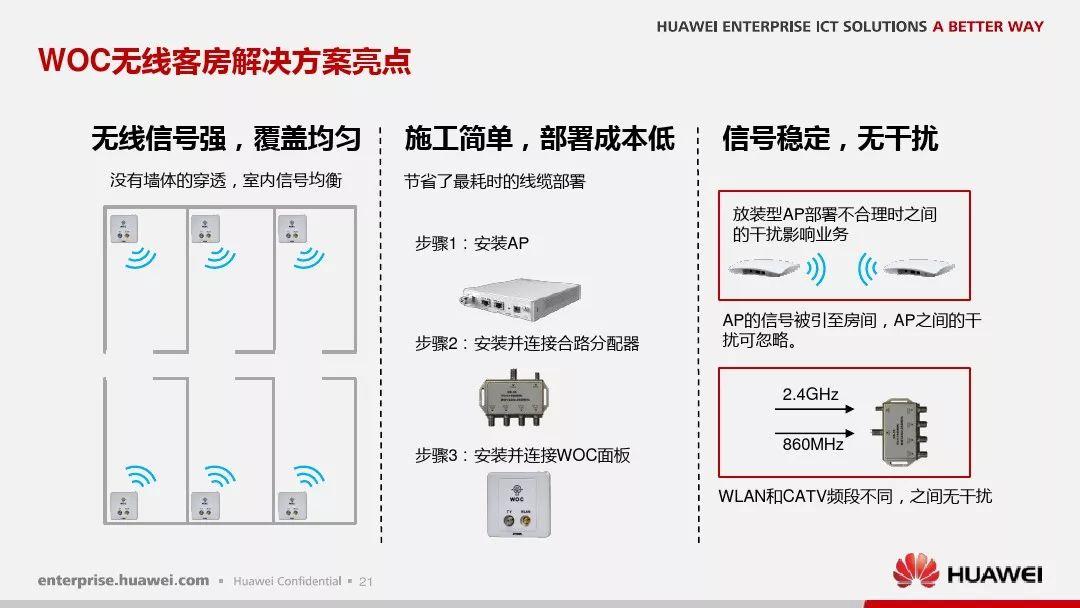 《Huawei酒店解决方案及WLAN无线应用技术分析》
