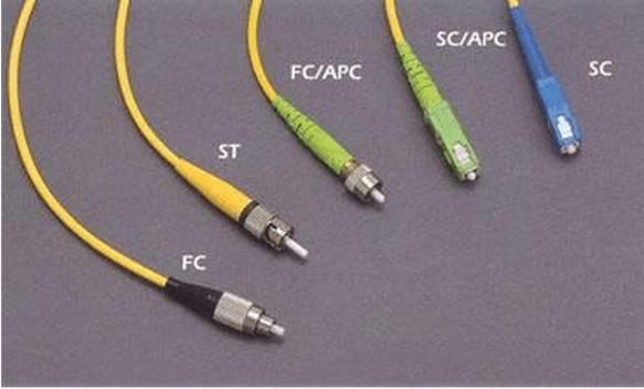 《光纤跳线及光纤连接器知识汇总》