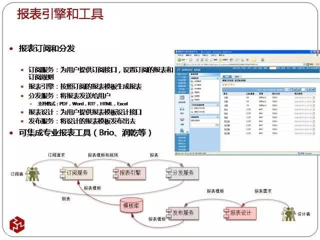 《IT 运维整体框架的系统介绍》