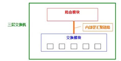 《一文讲清楚什么是网关、DNS、子网掩码、MAC地址》