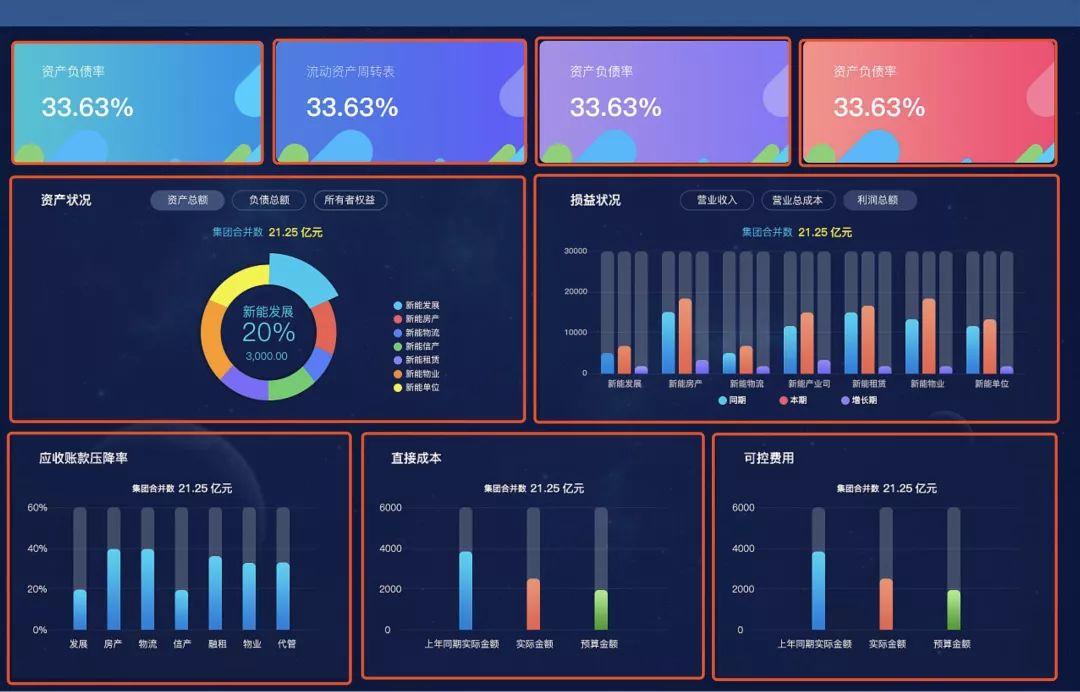 《《七天数据可视化之旅》第七天:可视化设计实战-数据大屏》