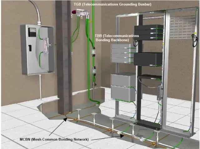 《数据中心机房布线设计方案》
