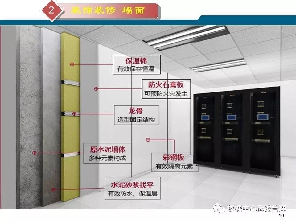 《数据中心规划方案》