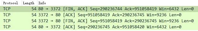 《Wireshark 网络数据包分析过程解析》