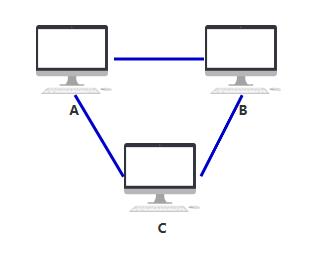 《网络原理基础知识,交换篇》